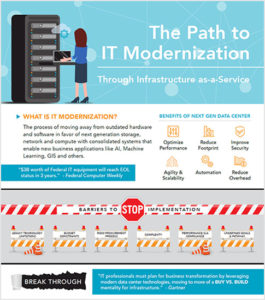 Path to IT Modernization Through IaaS Infographic - Illustrations showing IT Modernization